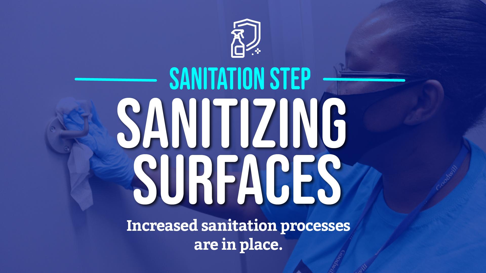 1920x1080-Sanitation-Step-2